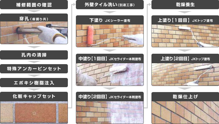 大規模修繕工事外壁タイル補修工事協和レジン